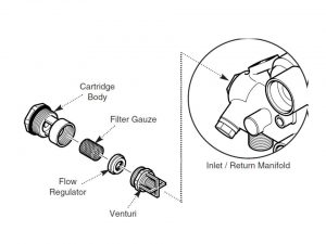 Water Filter Check Valve