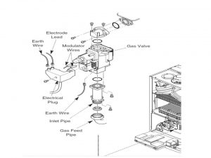 gas valve 66