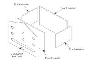 insulation 65