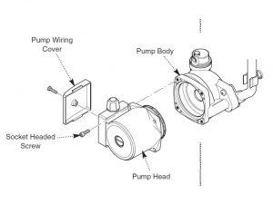pump 68